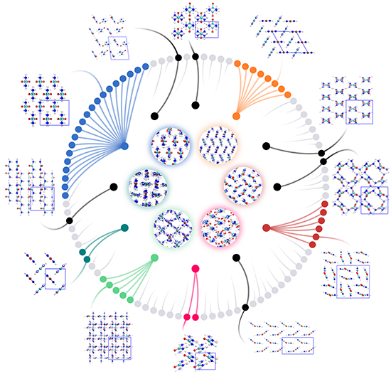 Systematic Finite-Temperature Reduction of Crystal Energy Landscapes - Advances in Engineering