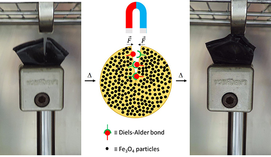 Magnetic self-healing composites enable closing and healing of large damage - Advances in Engineering