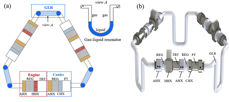 Study on a heat-driven thermoacoustic refrigerator for low-grade heat recovery - Advances in Engineering