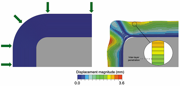 Numerical modeling of compaction induced defects in thick 2D textile composites - Advances in Engineering