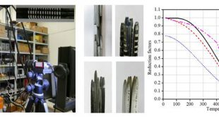 Mechanical properties of 1670 MPa parallel wire strands at elevated temperatures - Advances in Engineering