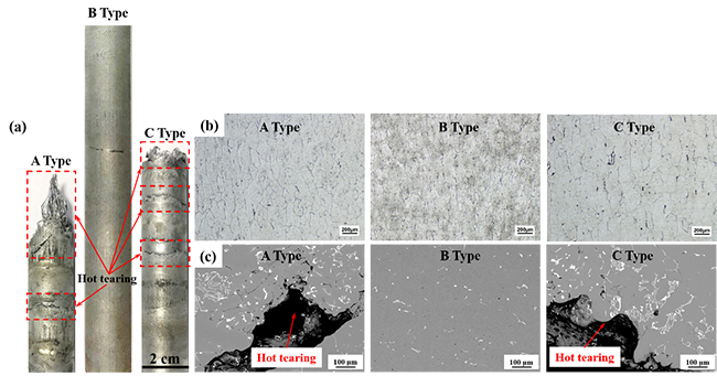 Thermal characteristics of induction heating with stepped diameter mold during two-phase zone continuous casting high-strength aluminum alloys - Advances in Engineering