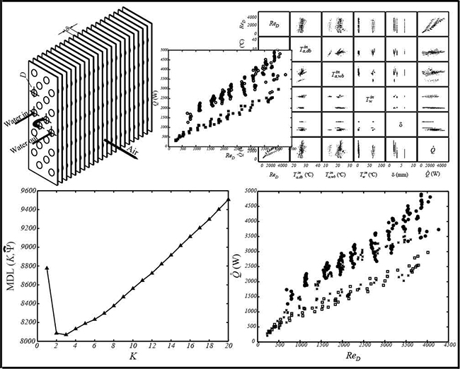 Algorithmic performance-data classification of condensing heat exchangers - Advances in Engineering