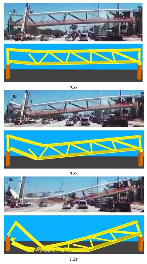 Failure assessment and virtual scenario reproduction of the progressive collapse of the FIU bridge - Advances in Engineering