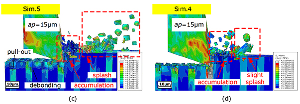 Numerical model of unidirectional CFRP in machining: Development of an amended friction model - Advances in Engineering