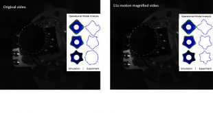 Advances in Engineering- Advacneseng broad-band phase-based motion