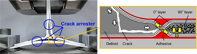 An interlocking-fiber-based crack arrester to improve damage tolerance of composite T-joint - Advances in Engineering